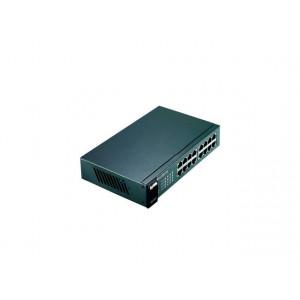ADSL2+ Модуль ZyXEL AAM-1212-53